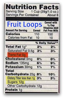 Kellogg's Fruit Loops Nutrition Facts Label